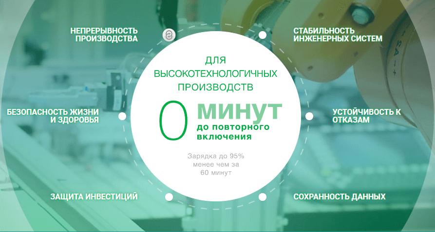 Бесперебойные источники питания ООО «ЭЛ.А.Н»