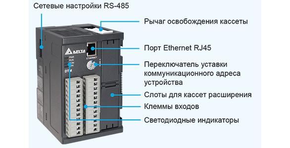 Новая серия модульных многоканальных температурных контроллеров DTM с монтажом на DIN-рейку.